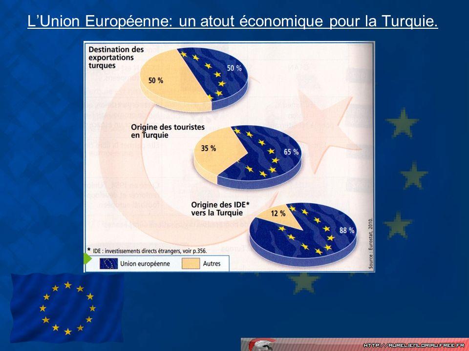 L'Union Européenne: un atout économique pour la Turquie.