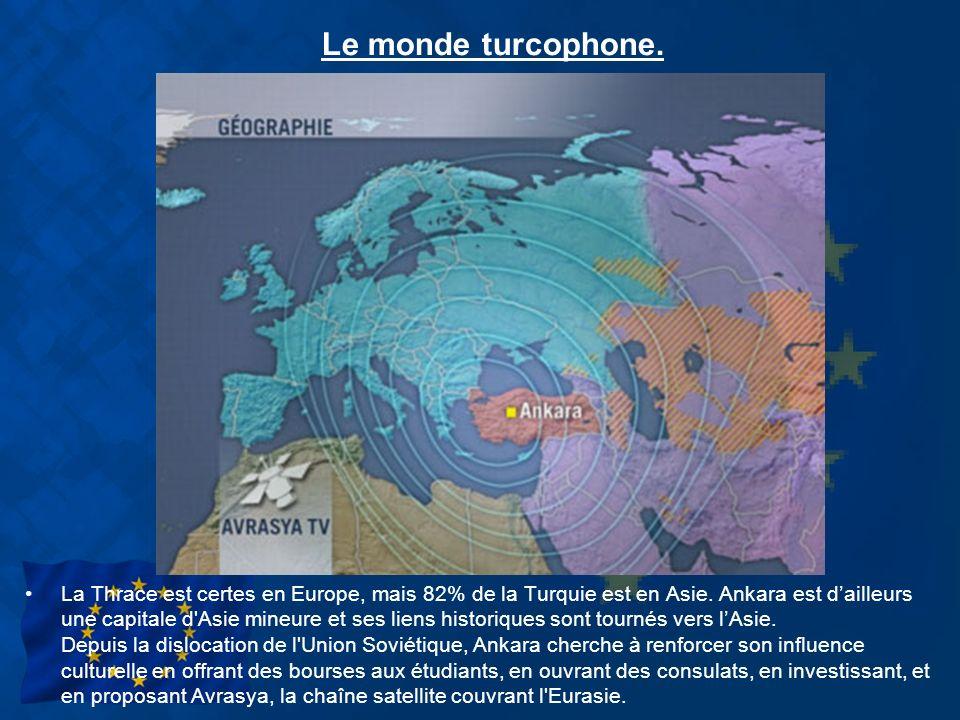 Le monde turcophone.