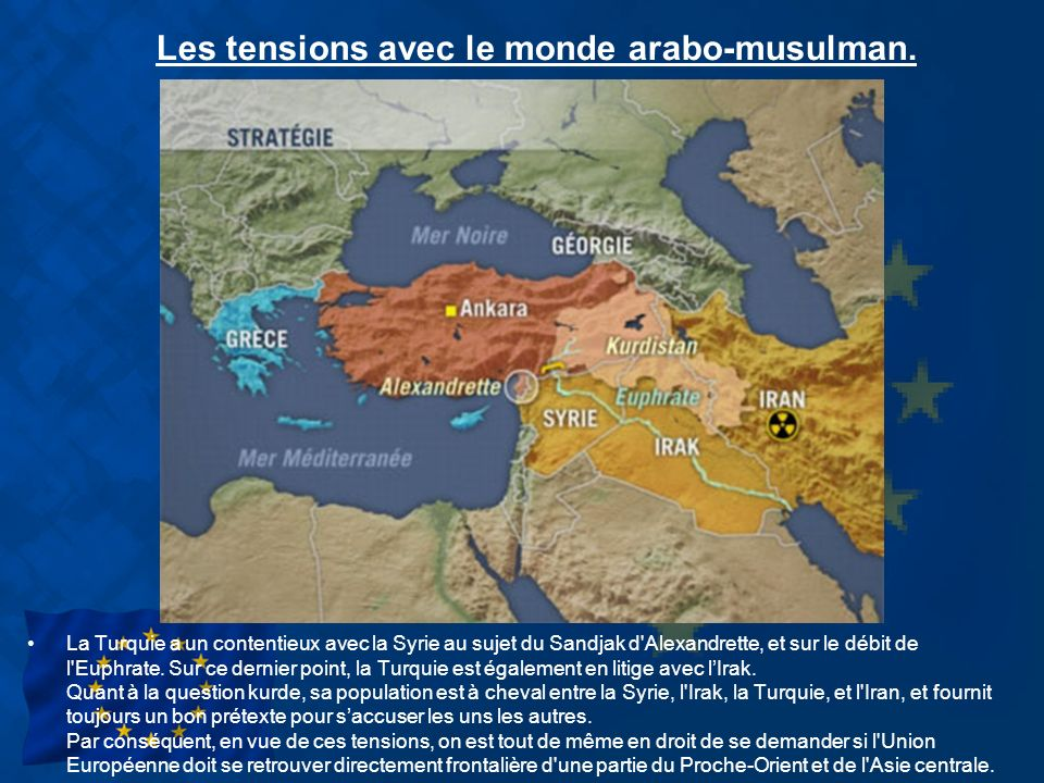 Les tensions avec le monde arabo-musulman.