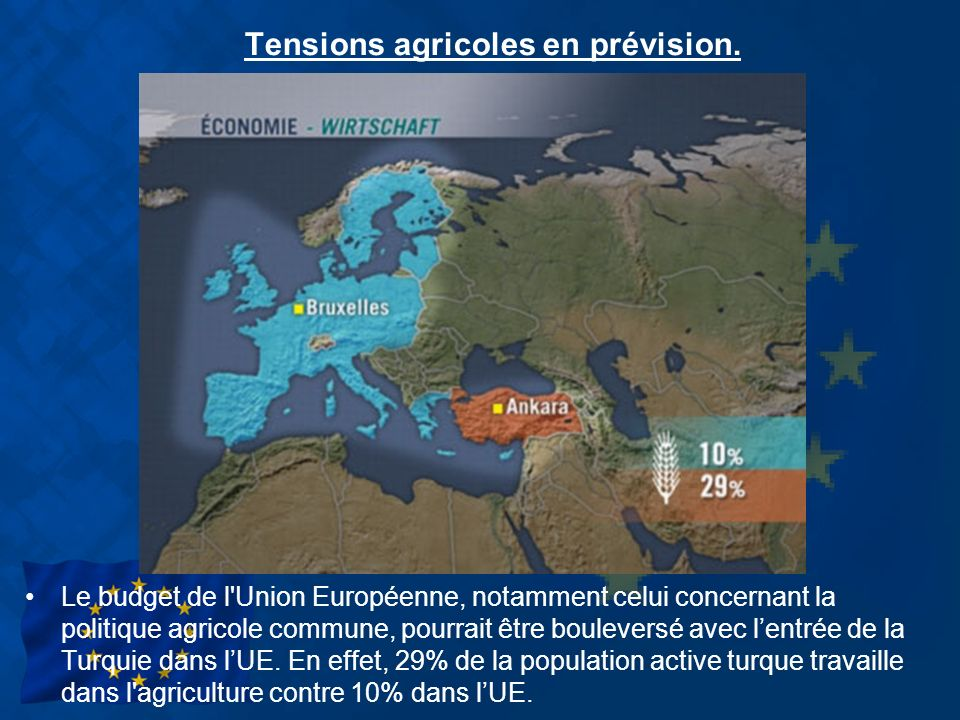 Tensions agricoles en prévision.