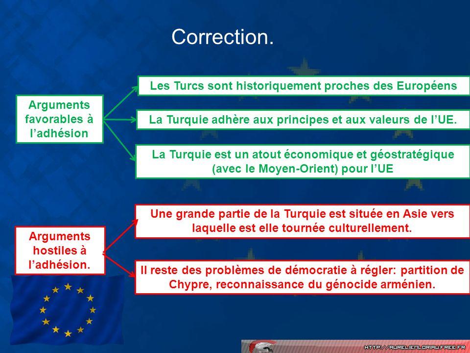 Correction. Les Turcs sont historiquement proches des Européens