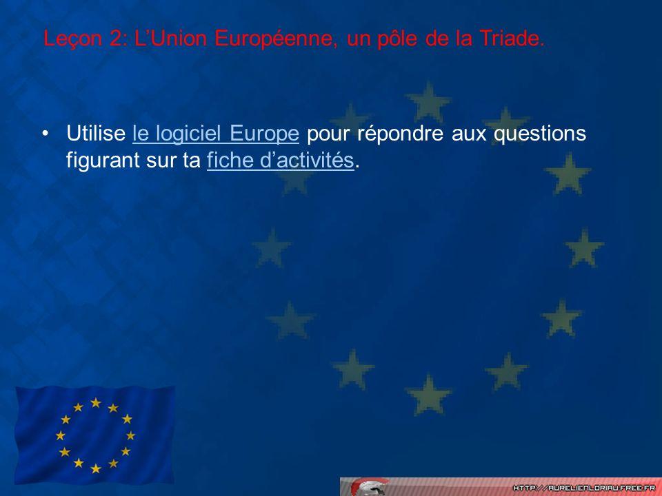 Leçon 2: L'Union Européenne, un pôle de la Triade.
