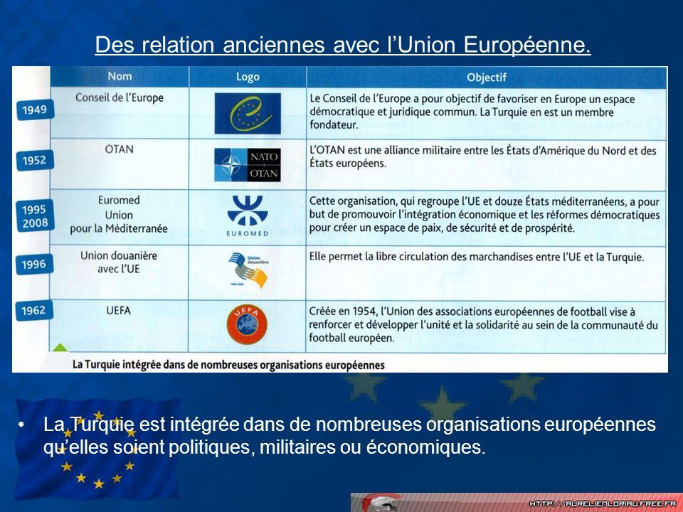 Des relation anciennes avec l'Union Européenne.