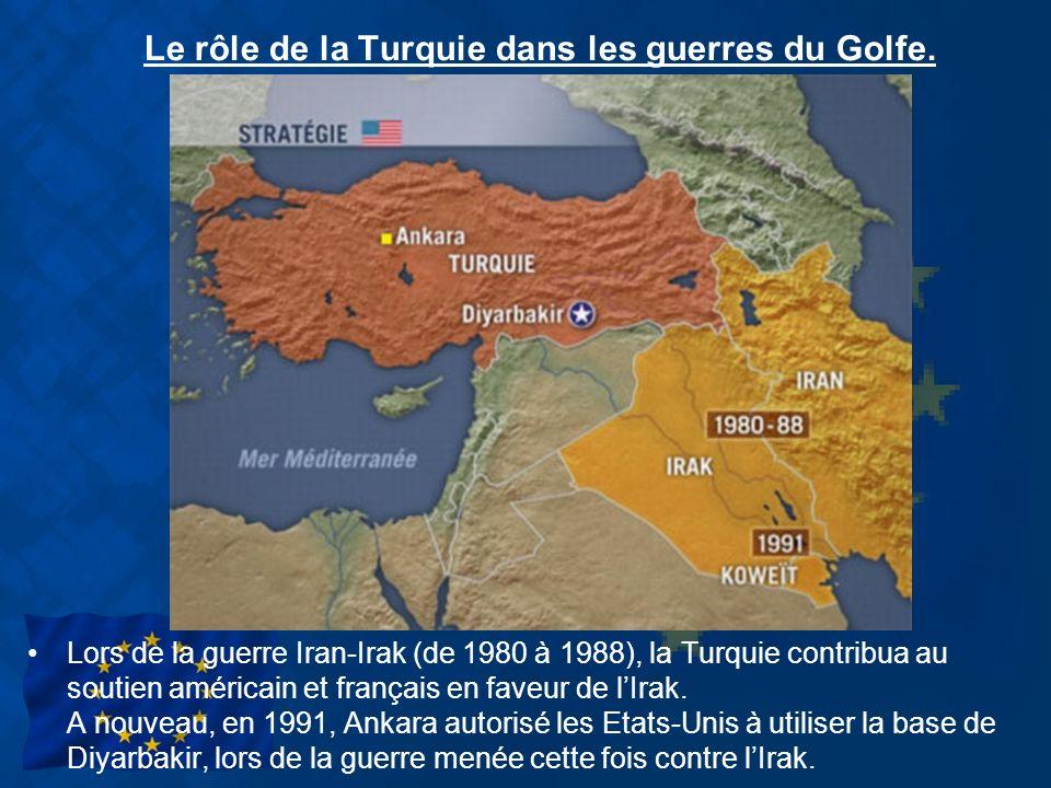Le rôle de la Turquie dans les guerres du Golfe.