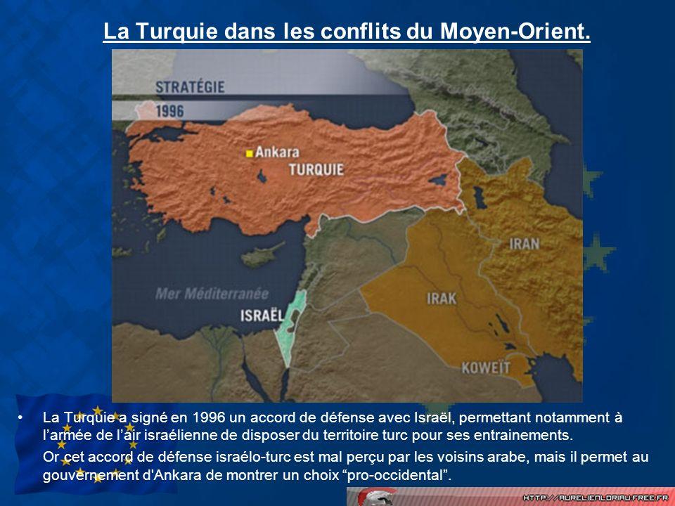 La Turquie dans les conflits du Moyen-Orient.