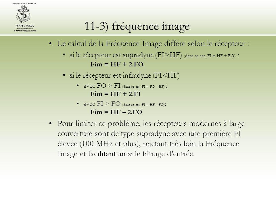 11-3) fréquence image Le calcul de la Fréquence Image diffère selon le récepteur :