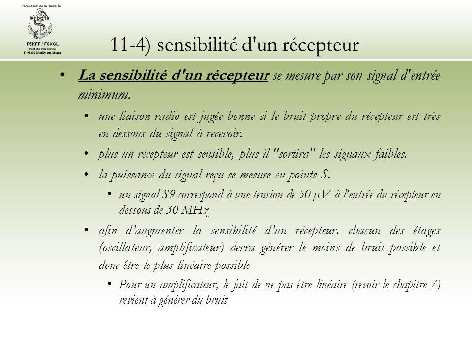 11-4) sensibilité d un récepteur