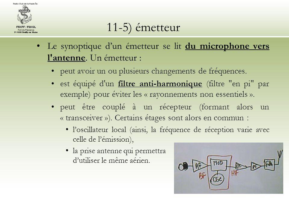 11-5) émetteur Le synoptique d'un émetteur se lit du microphone vers l antenne. Un émetteur : peut avoir un ou plusieurs changements de fréquences.