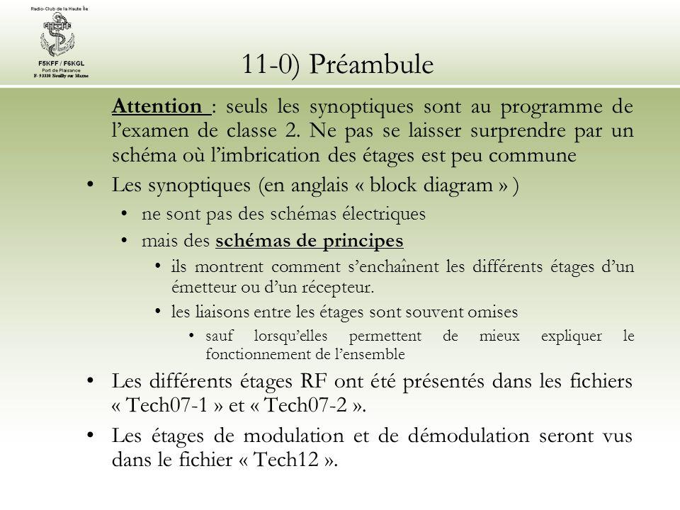 11-0) Préambule