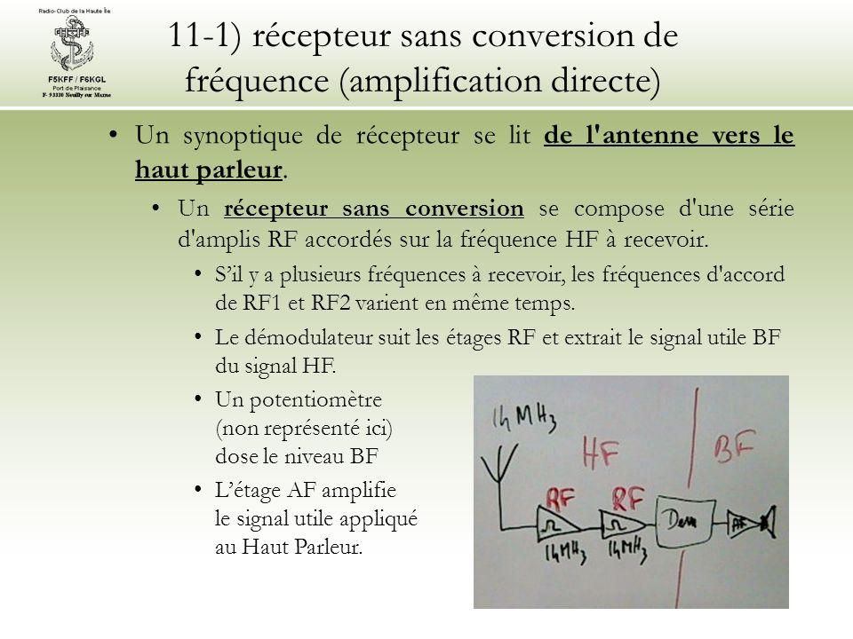 11-1) récepteur sans conversion de fréquence (amplification directe)