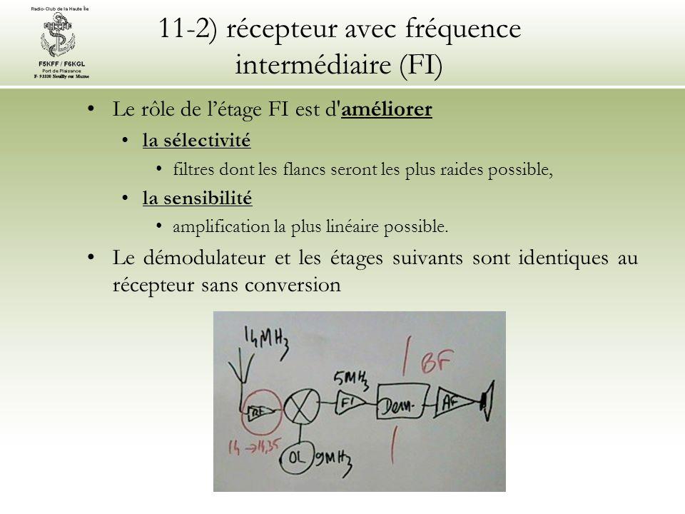 11-2) récepteur avec fréquence intermédiaire (FI)