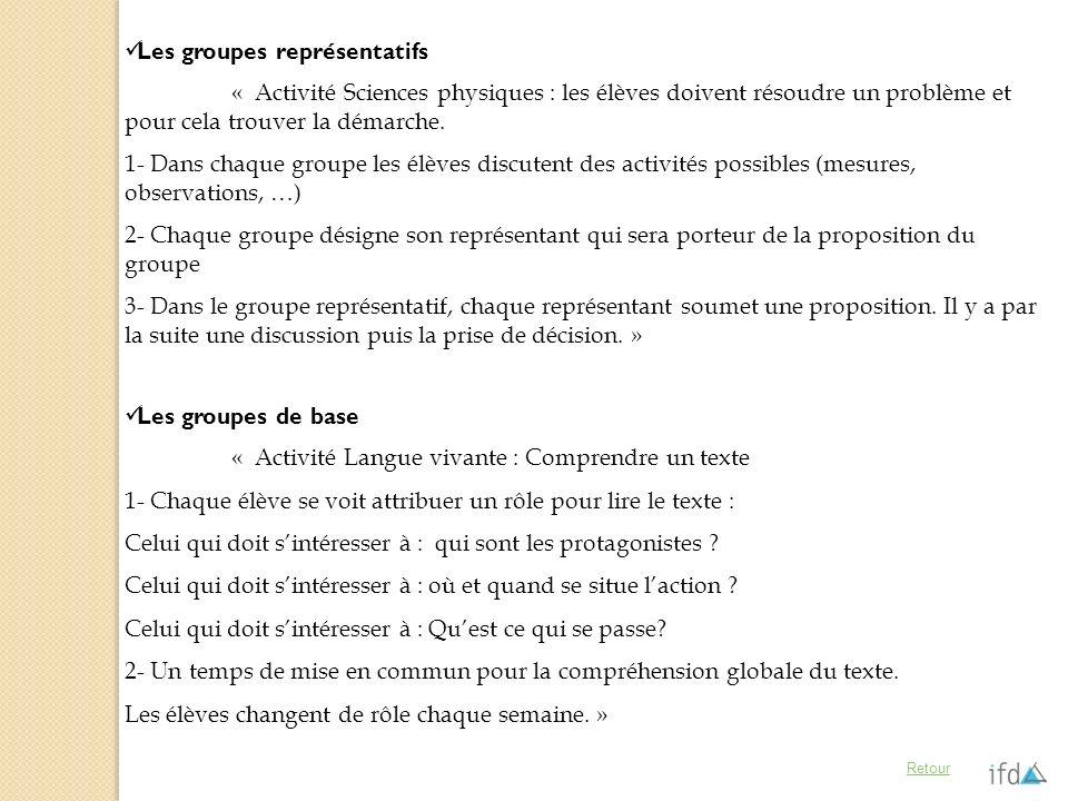 Les groupes représentatifs