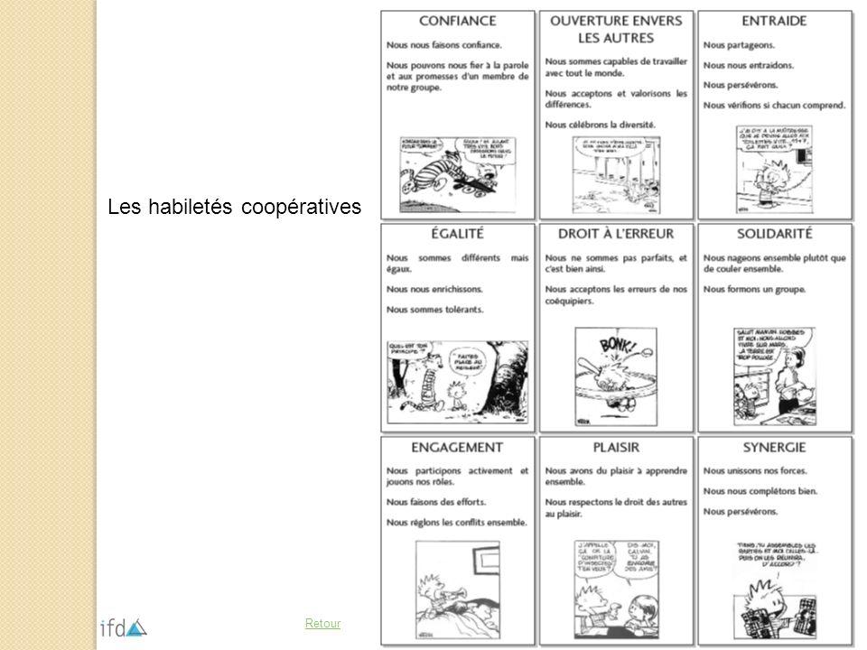 Les habiletés coopératives