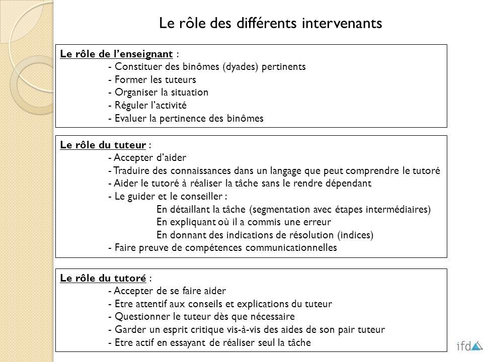 Le rôle des différents intervenants