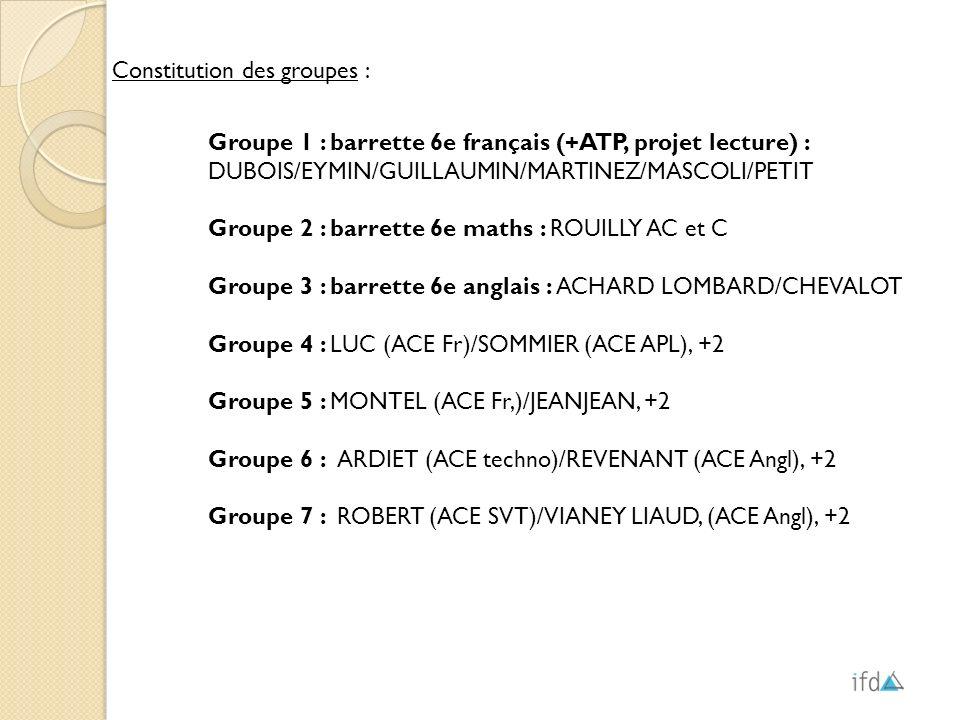 Constitution des groupes :