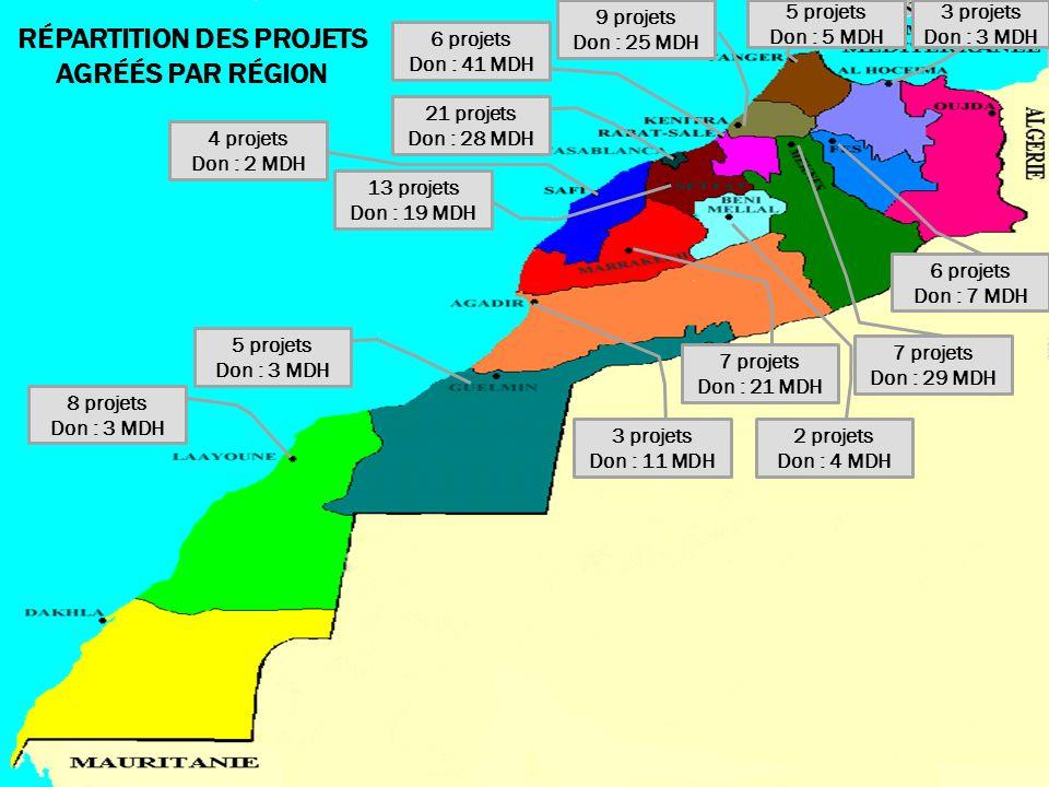 Répartition des projets agréés par région