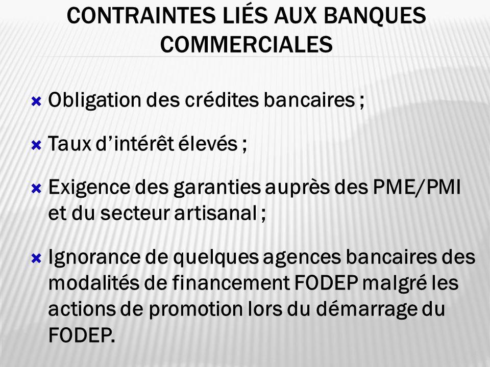 Contraintes liés aux banques commerciales