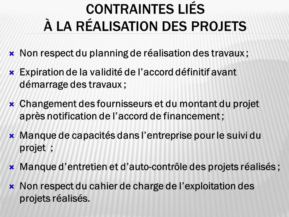 Contraintes liés à la réalisation des projets