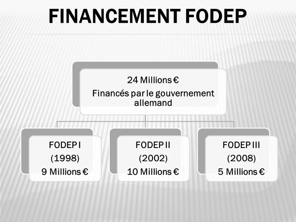 Financés par le gouvernement allemand