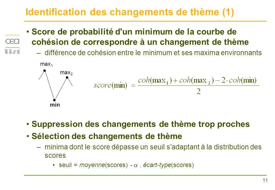 Identification des changements de thème (1)