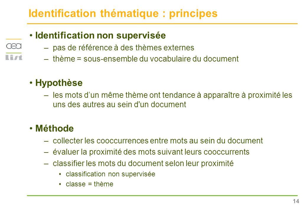 Identification thématique : principes