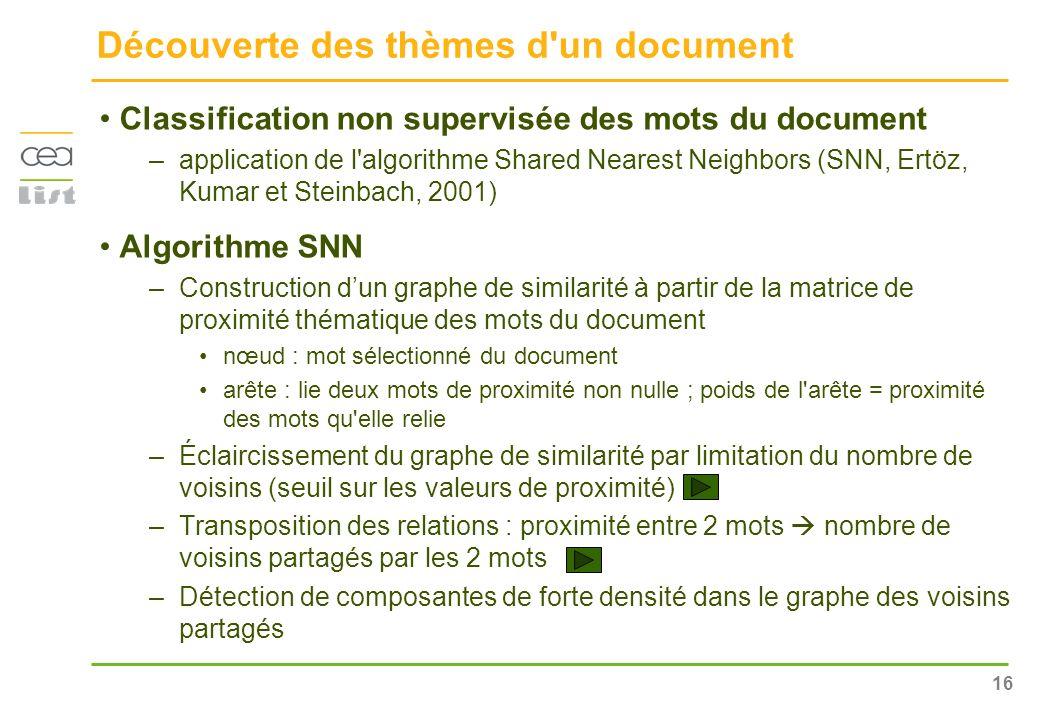 Découverte des thèmes d un document