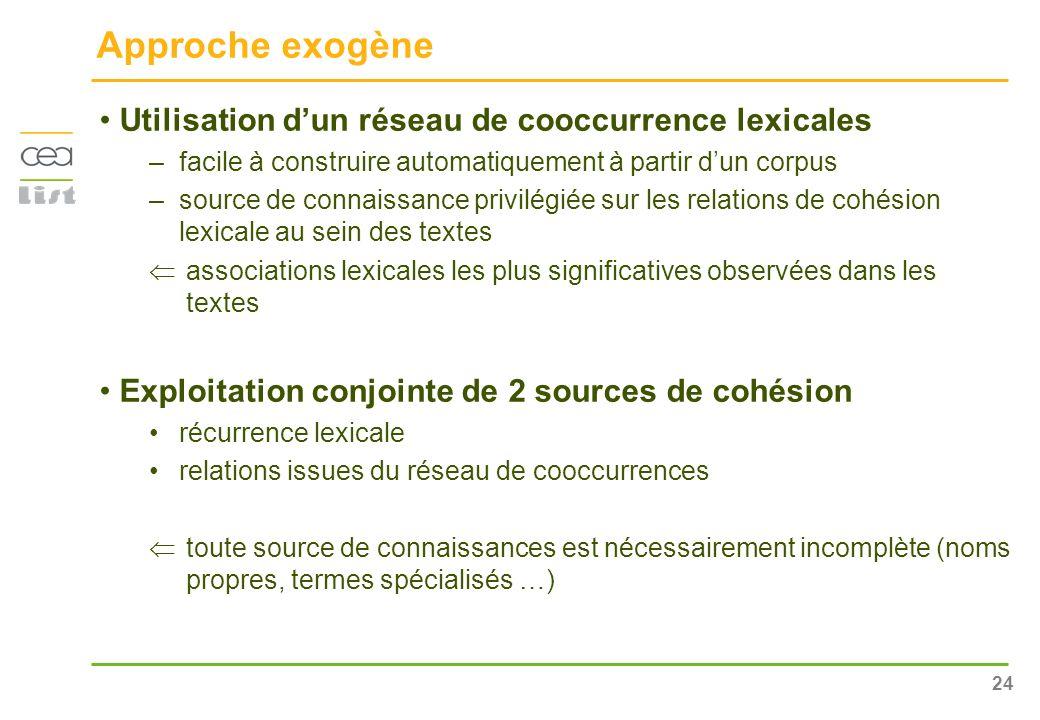 Approche exogène Utilisation d'un réseau de cooccurrence lexicales