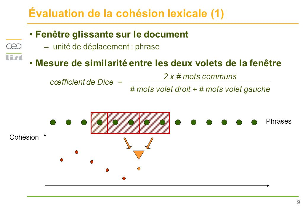 Segmentation th matique de textes au del de la for Fenetre glissante