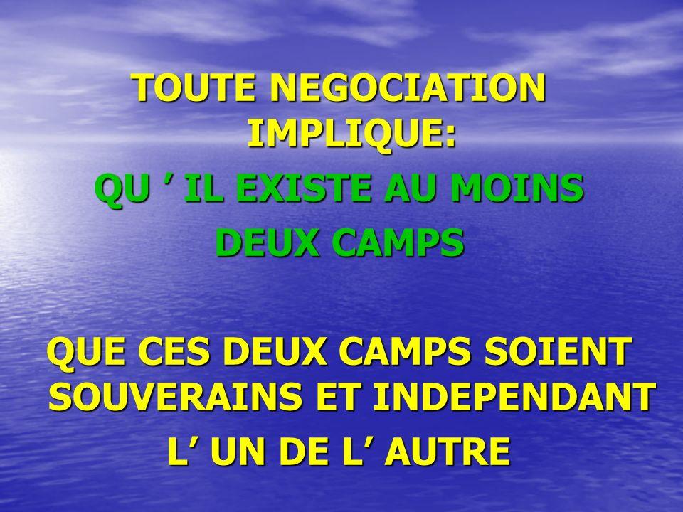 TOUTE NEGOCIATION IMPLIQUE: QU ' IL EXISTE AU MOINS DEUX CAMPS