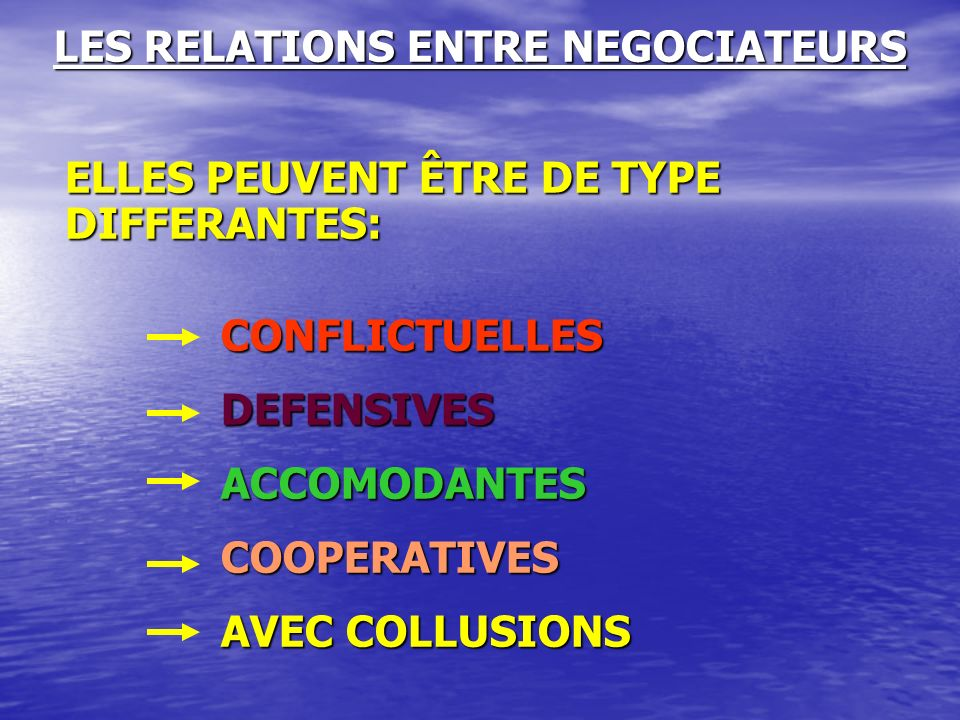 LES RELATIONS ENTRE NEGOCIATEURS