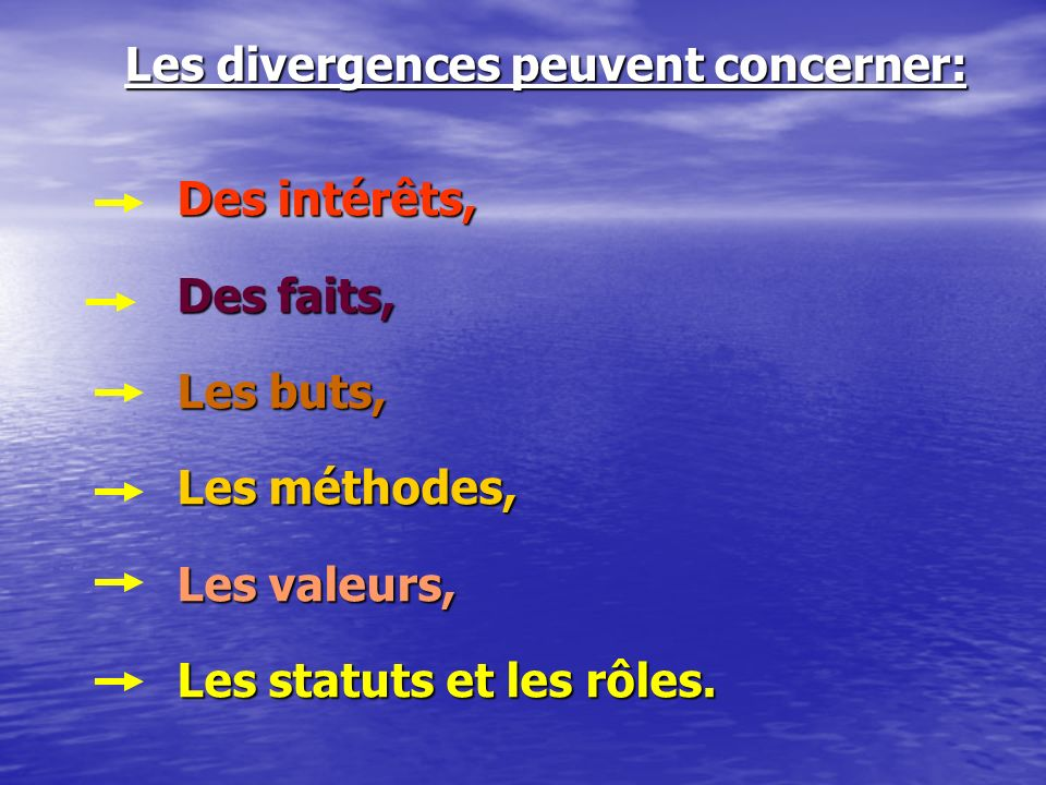 Les divergences peuvent concerner: