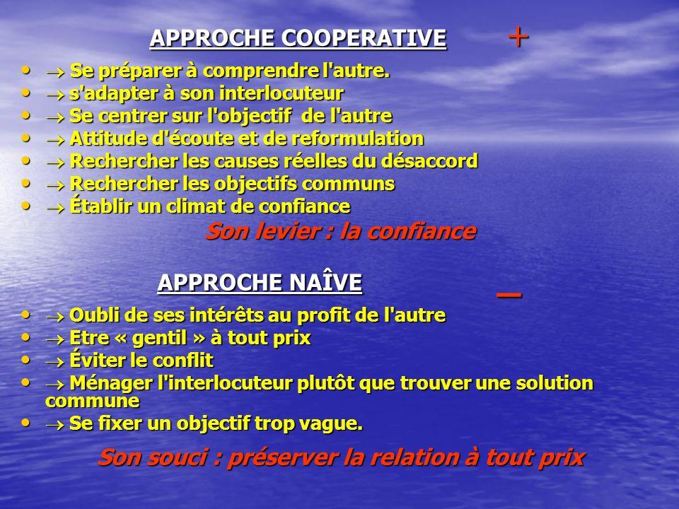 APPROCHE COOPERATIVE 