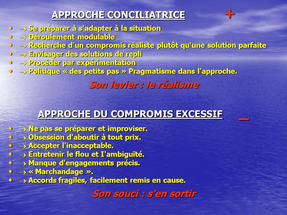 APPROCHE CONCILIATRICE +