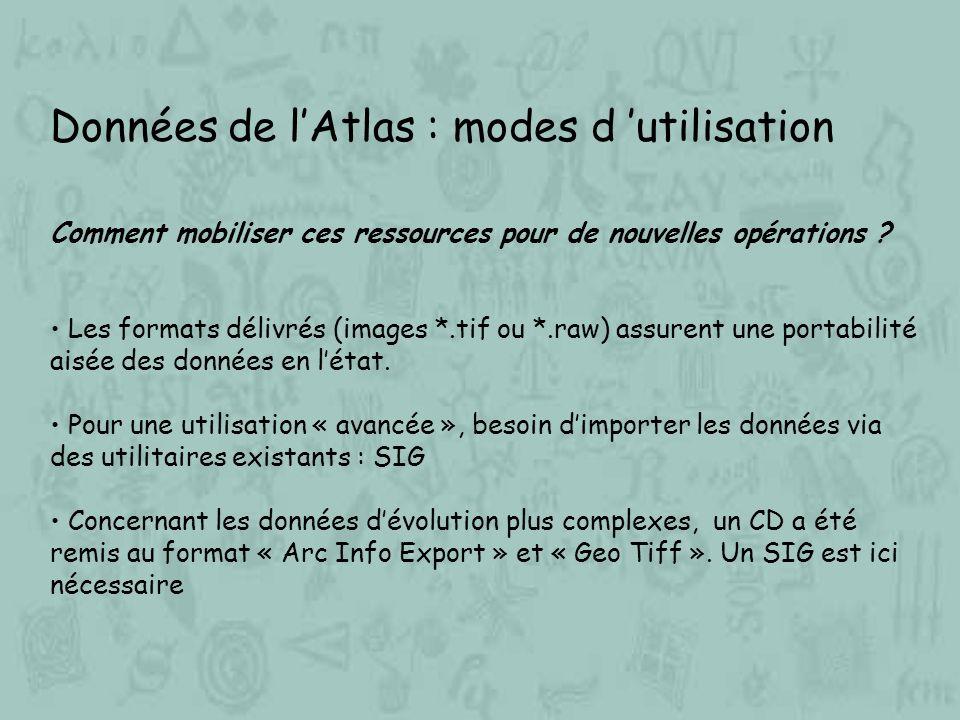 Données de l'Atlas : modes d 'utilisation