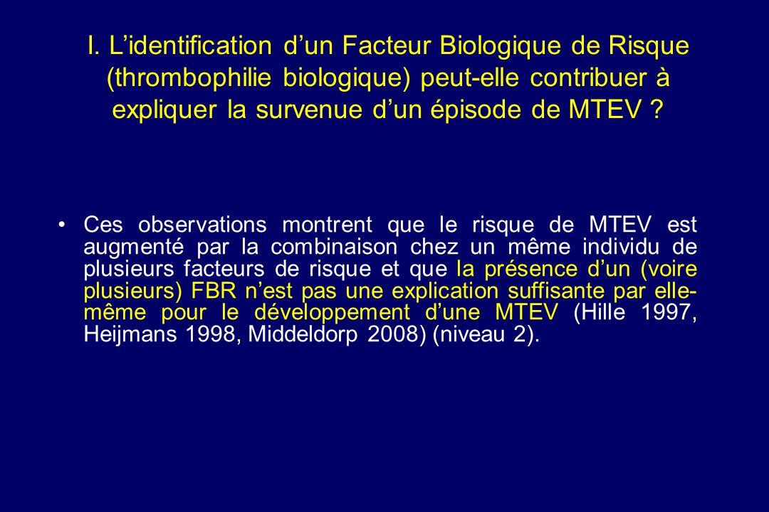 I. L'identification d'un Facteur Biologique de Risque (thrombophilie biologique) peut-elle contribuer à expliquer la survenue d'un épisode de MTEV