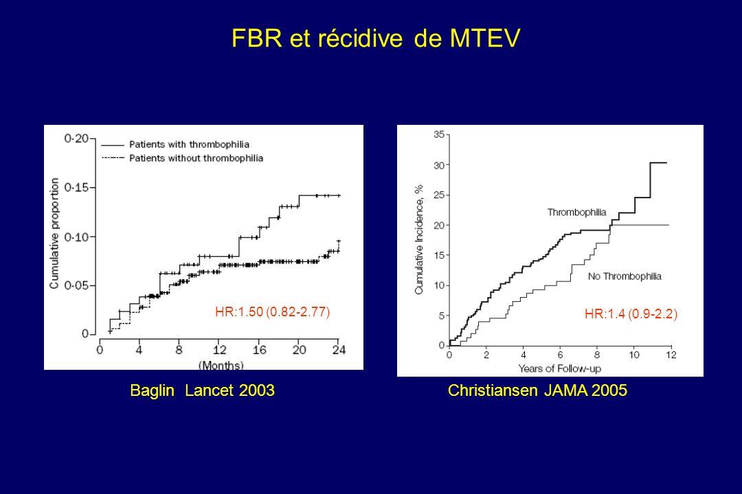 FBR et récidive de MTEV Baglin Lancet 2003 Christiansen JAMA 2005