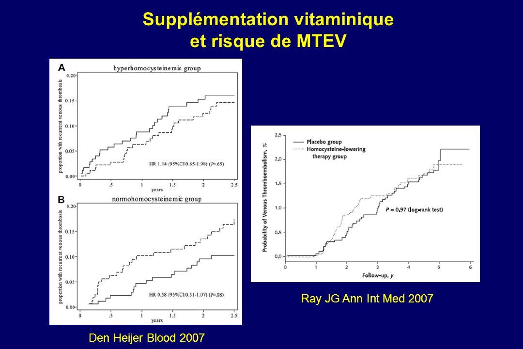 Supplémentation vitaminique et risque de MTEV