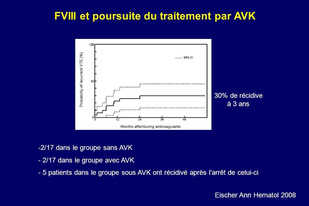 FVIII et poursuite du traitement par AVK