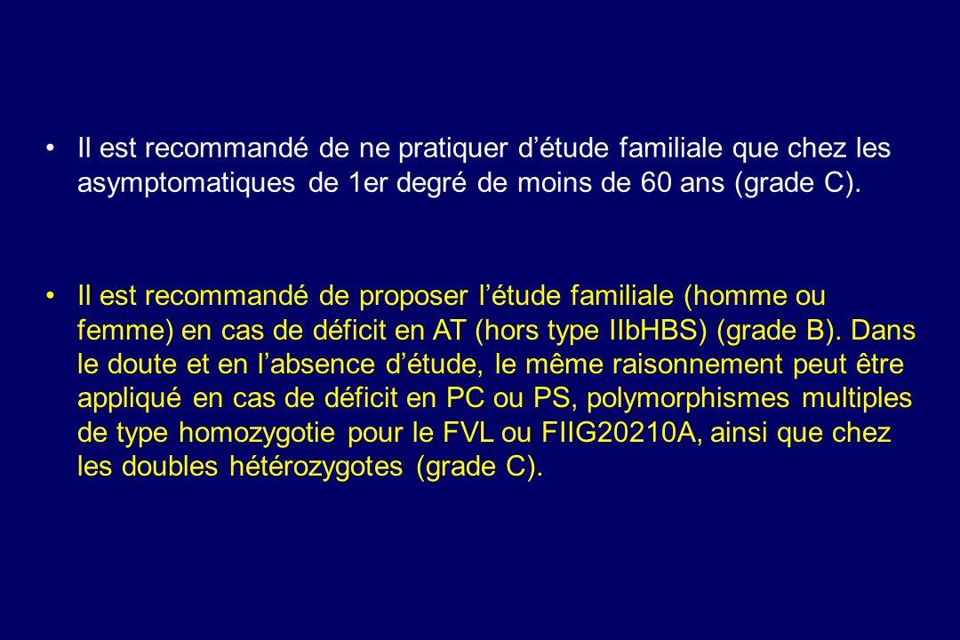 Il est recommandé de ne pratiquer d'étude familiale que chez les asymptomatiques de 1er degré de moins de 60 ans (grade C).