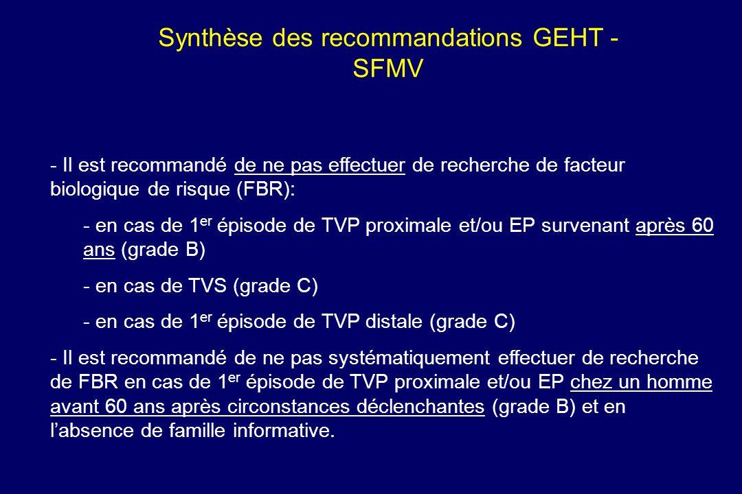 Synthèse des recommandations GEHT - SFMV