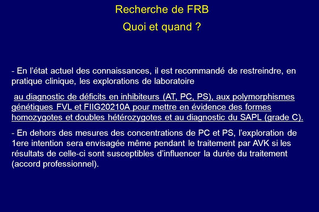 Recherche de FRB Quoi et quand