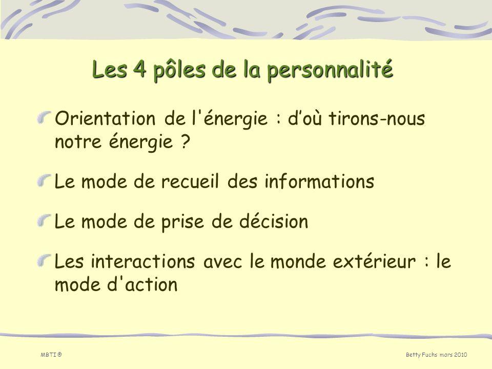 Les 4 pôles de la personnalité