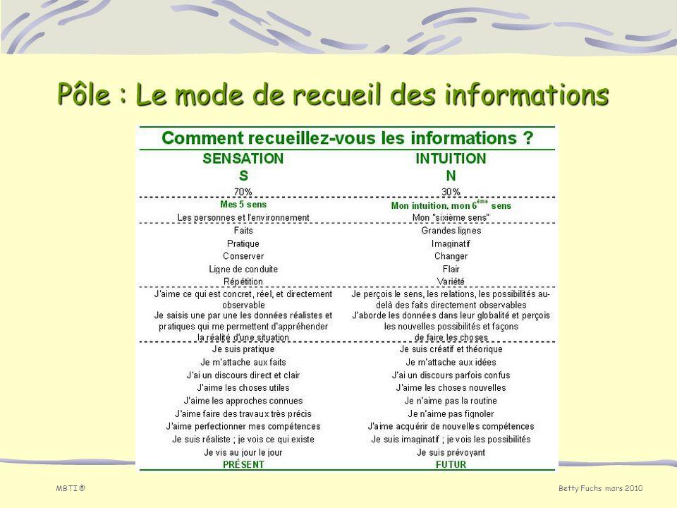 Pôle : Le mode de recueil des informations