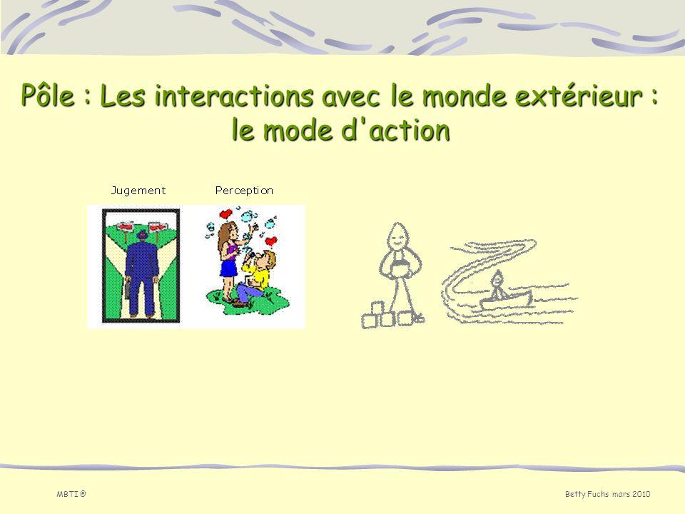 Pôle : Les interactions avec le monde extérieur : le mode d action
