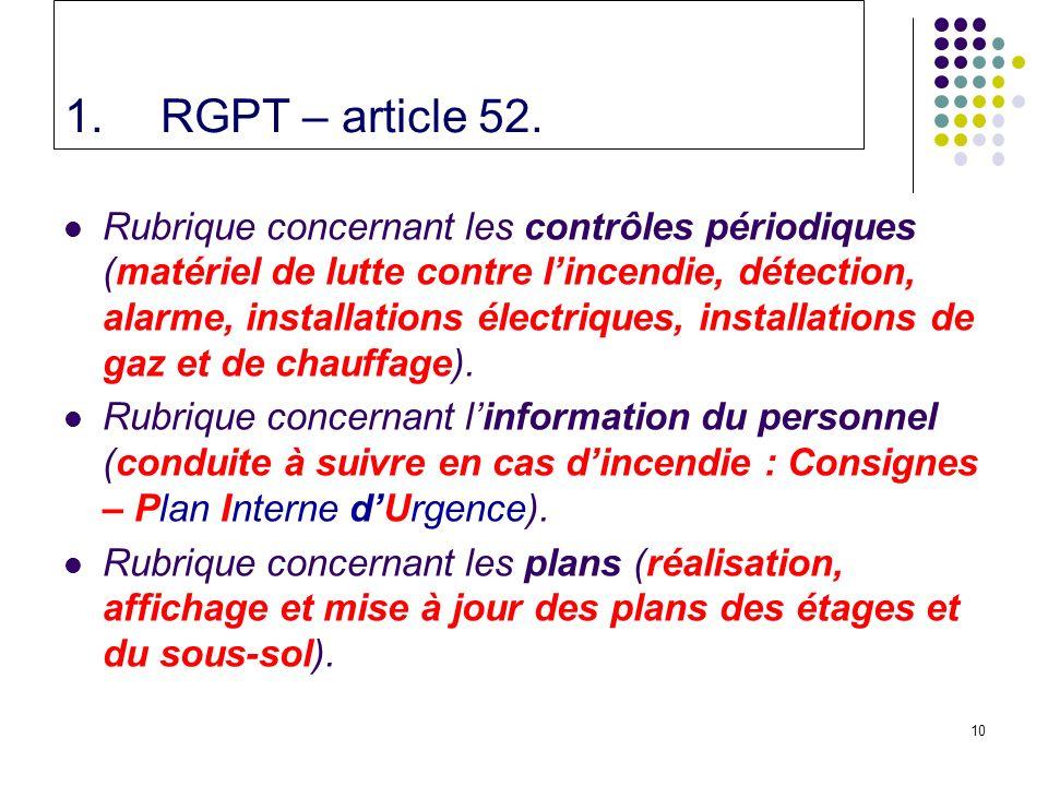 RGPT – article 52.
