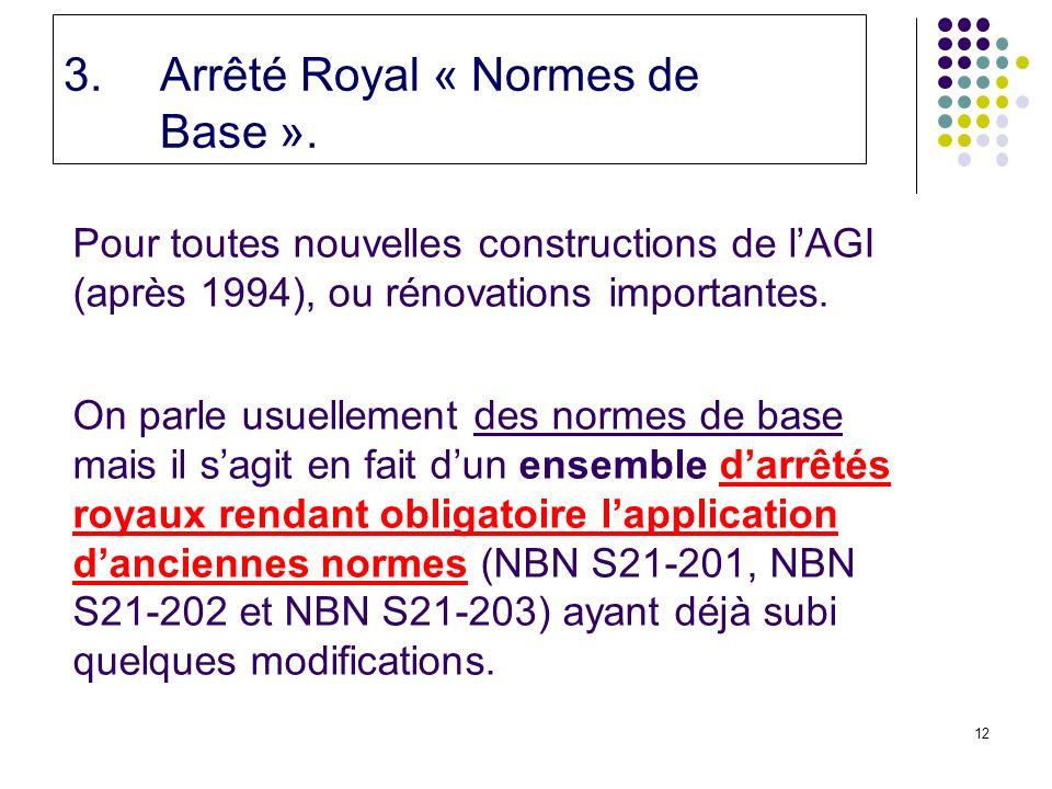 Arrêté Royal « Normes de Base ».