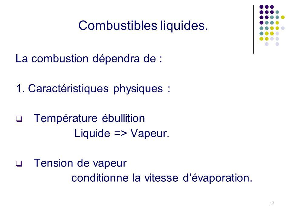 Combustibles liquides.
