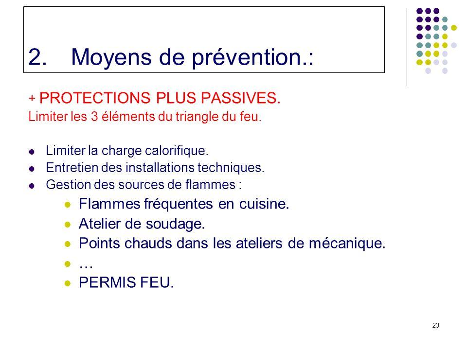 Moyens de prévention.: Flammes fréquentes en cuisine.