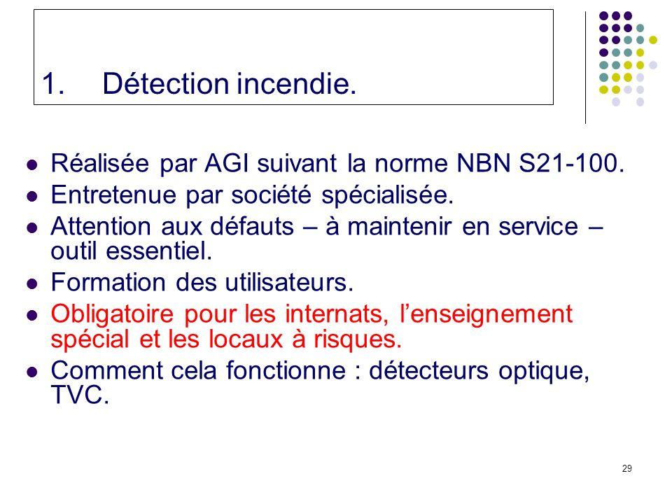 Détection incendie. Réalisée par AGI suivant la norme NBN S21-100.