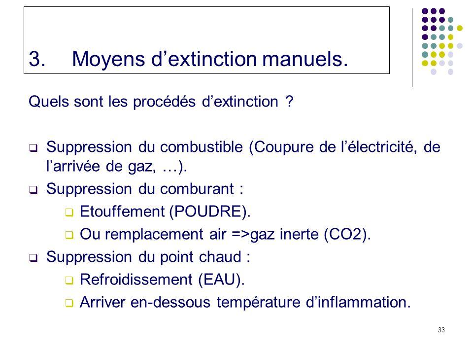 Moyens d'extinction manuels.
